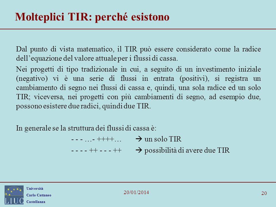 Molteplici TIR: perché esistono
