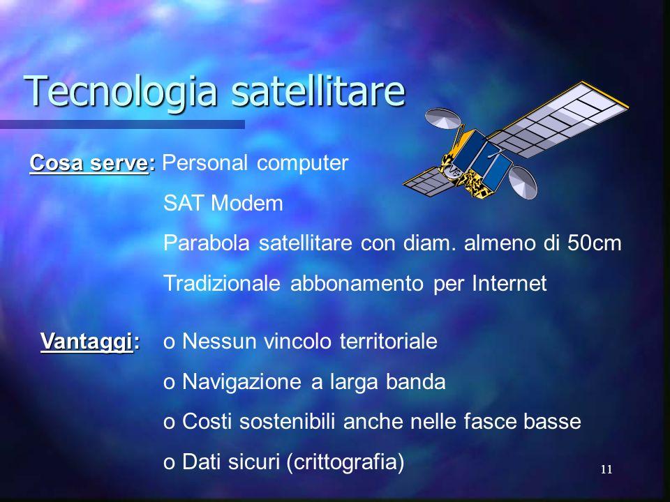 Tecnologia satellitare