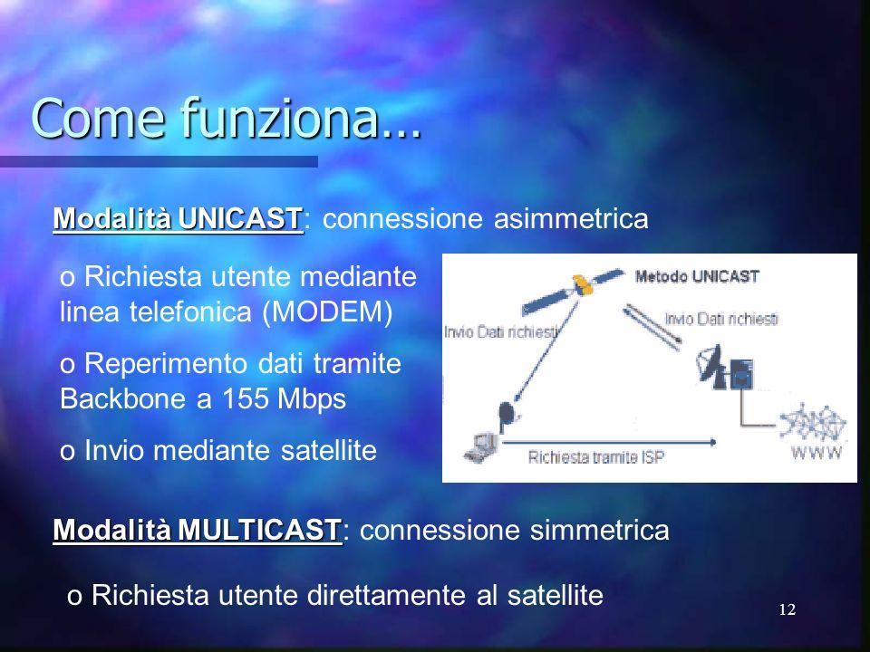Come funziona… Modalità UNICAST: connessione asimmetrica