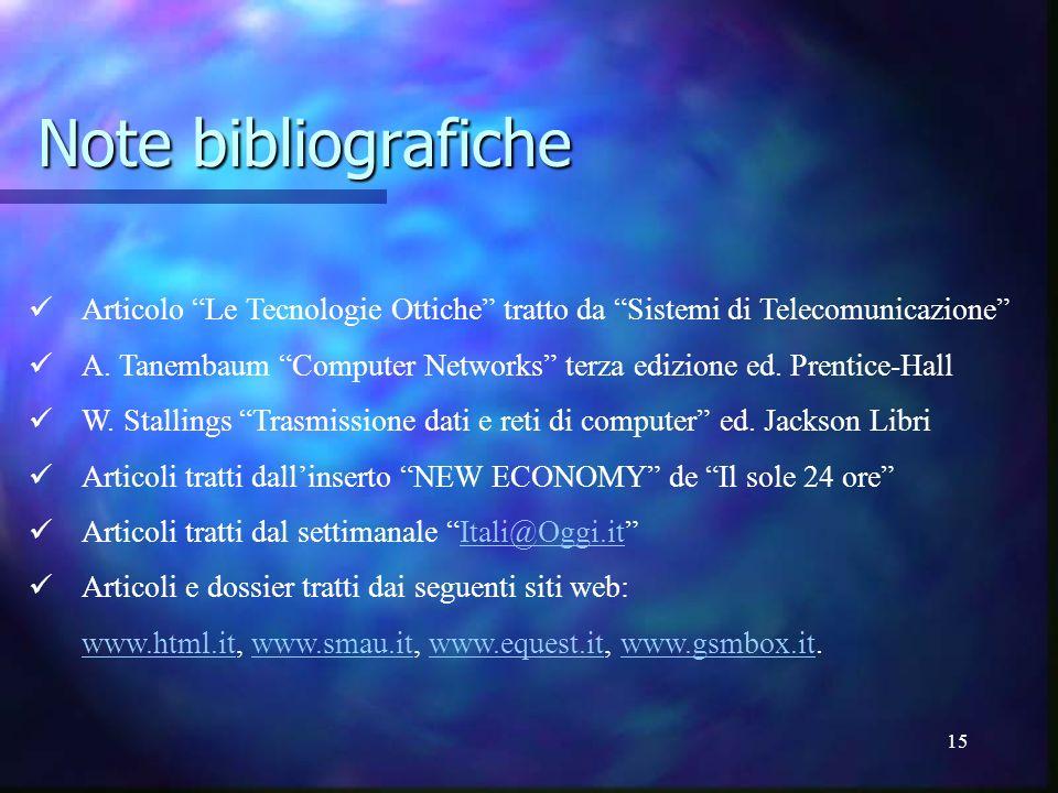 Note bibliografiche Articolo Le Tecnologie Ottiche tratto da Sistemi di Telecomunicazione