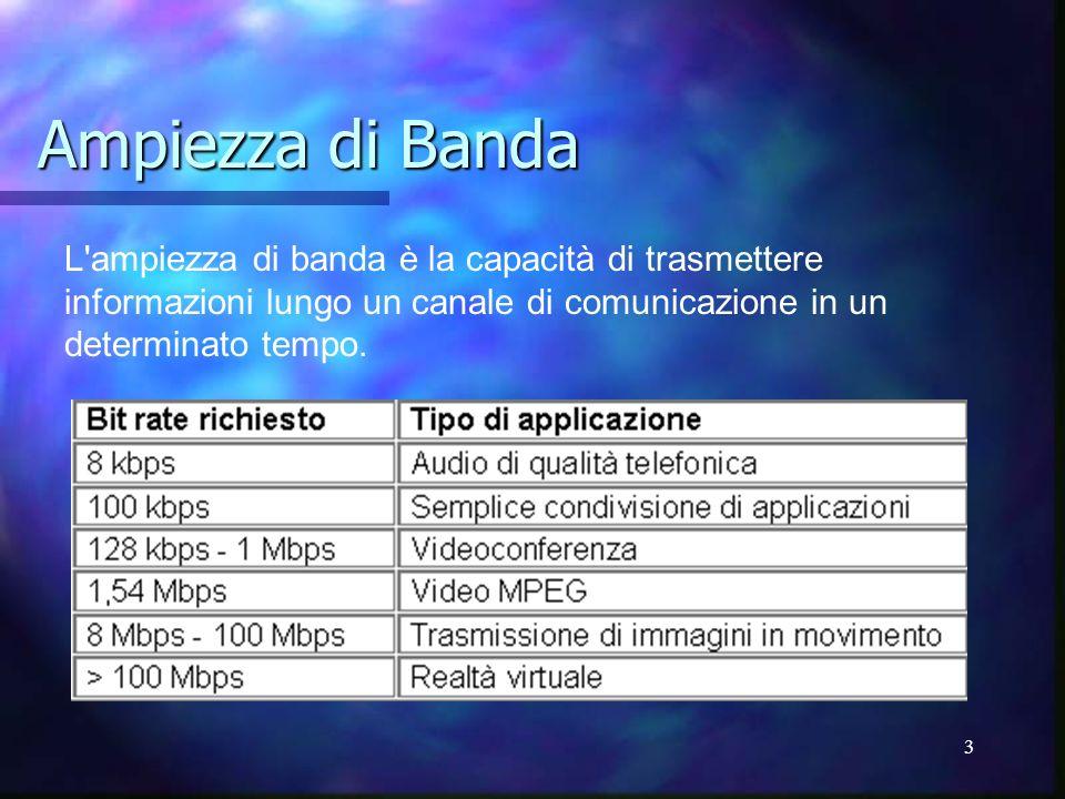 Ampiezza di Banda L ampiezza di banda è la capacità di trasmettere informazioni lungo un canale di comunicazione in un determinato tempo.