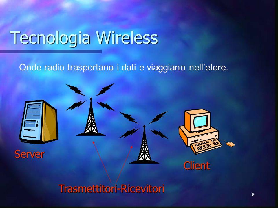 Tecnologia Wireless Server Client Trasmettitori-Ricevitori