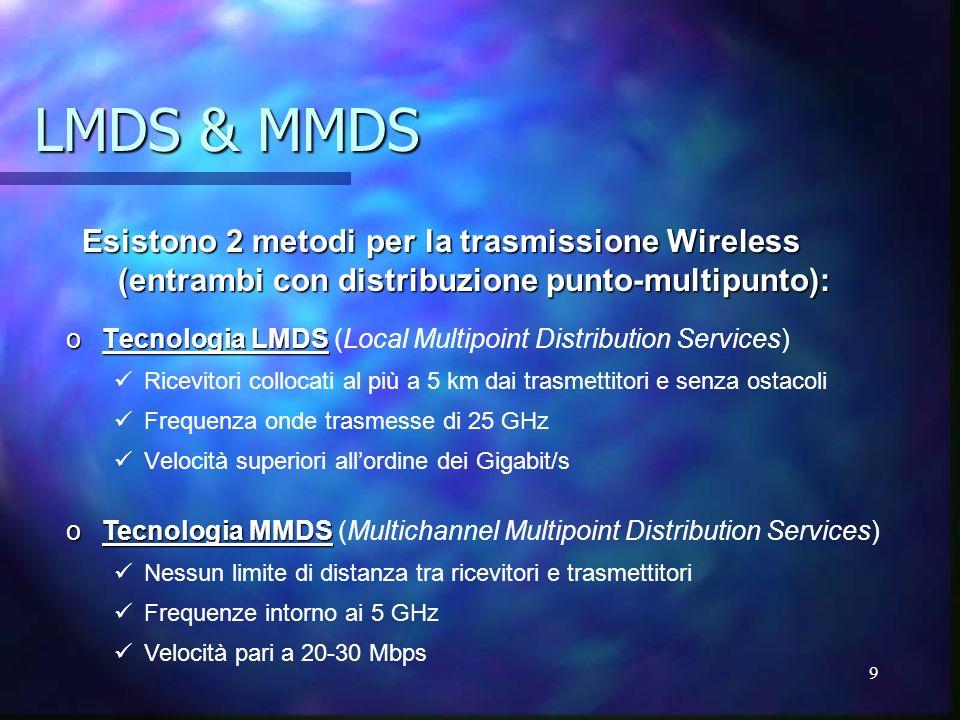 LMDS & MMDS Esistono 2 metodi per la trasmissione Wireless (entrambi con distribuzione punto-multipunto):
