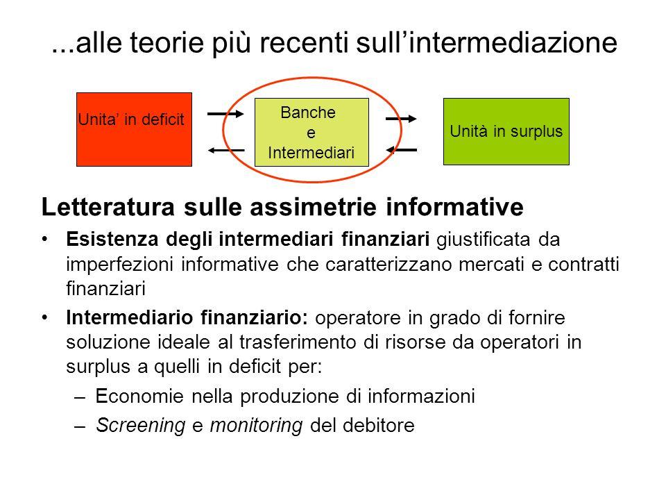 ...alle teorie più recenti sull'intermediazione