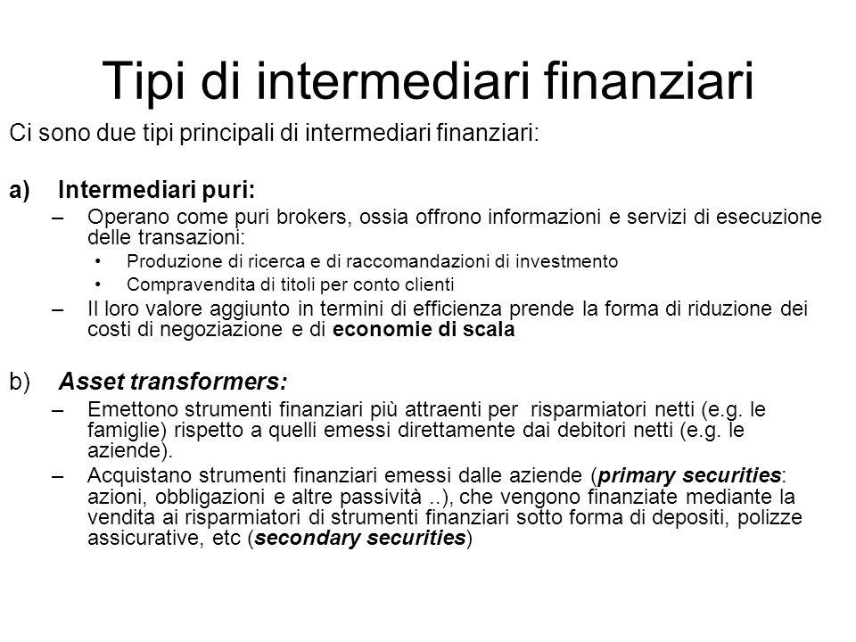 Tipi di intermediari finanziari