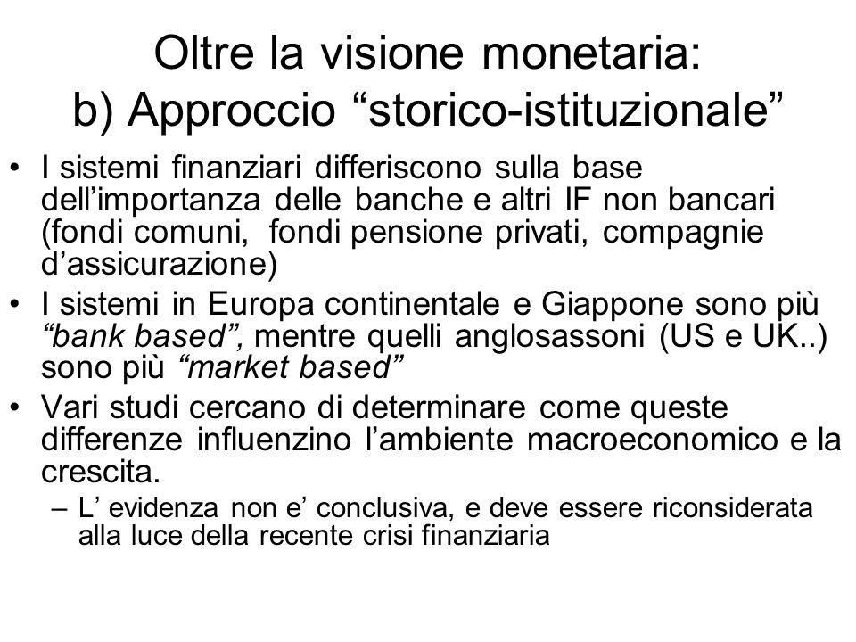 Oltre la visione monetaria: b) Approccio storico-istituzionale