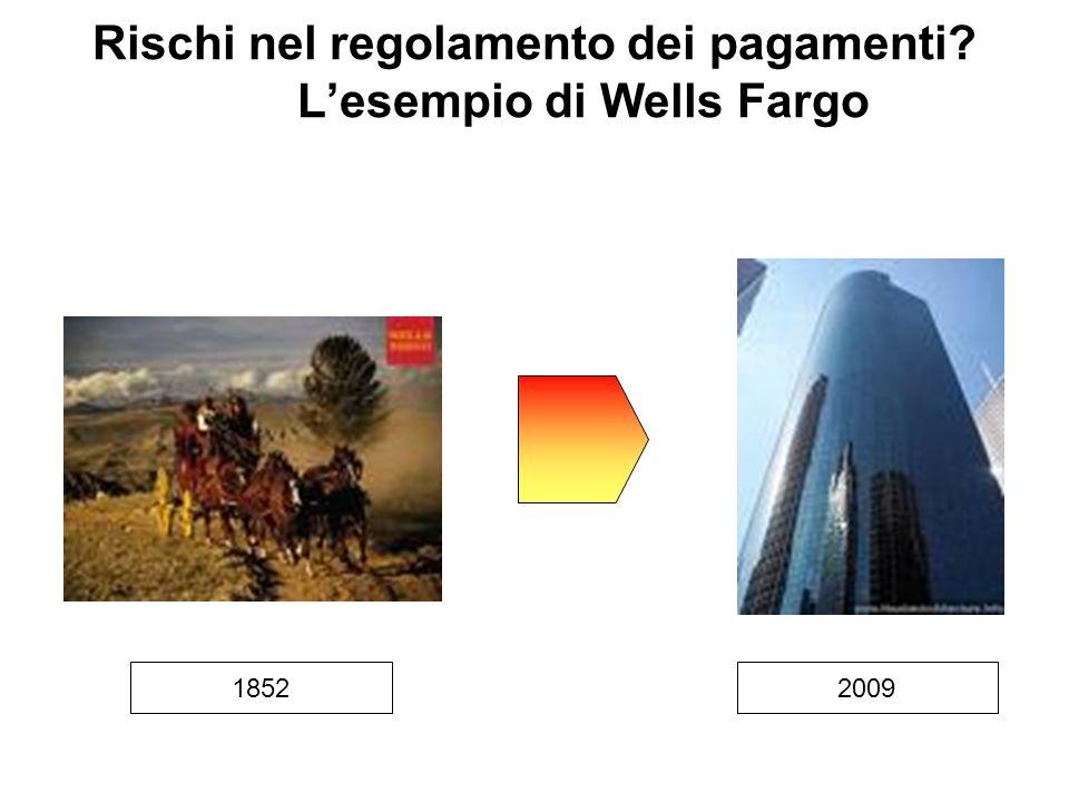 Rischi nel regolamento dei pagamenti L'esempio di Wells Fargo