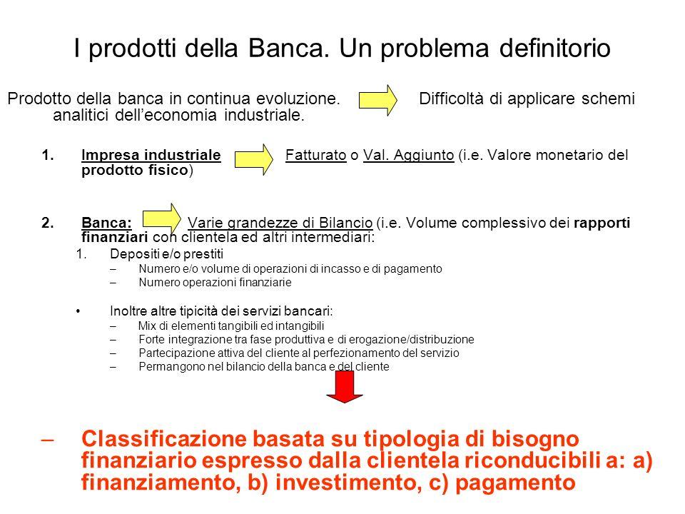 I prodotti della Banca. Un problema definitorio