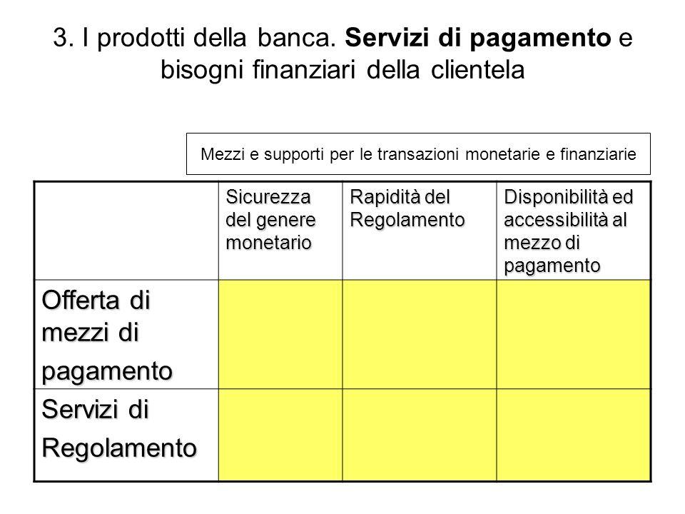 Mezzi e supporti per le transazioni monetarie e finanziarie