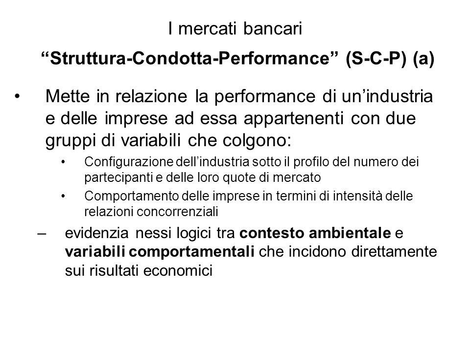I mercati bancari Struttura-Condotta-Performance (S-C-P) (a)