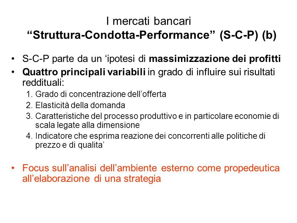 I mercati bancari Struttura-Condotta-Performance (S-C-P) (b)