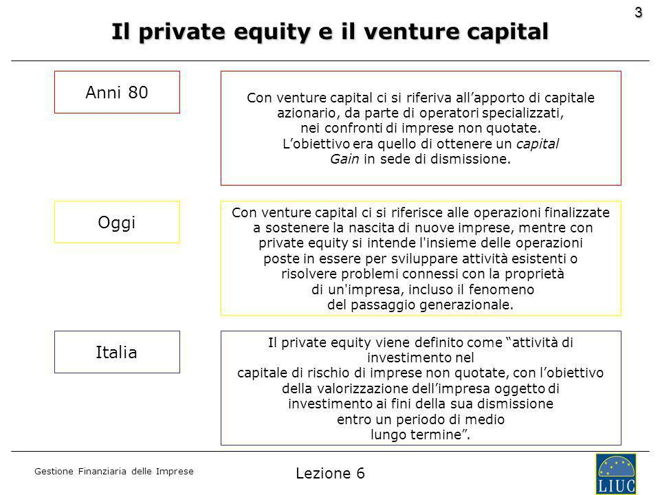 Il private equity e il venture capital