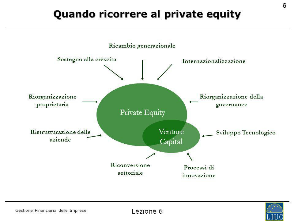 Quando ricorrere al private equity