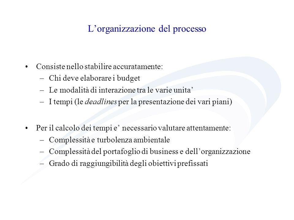 L'organizzazione del processo