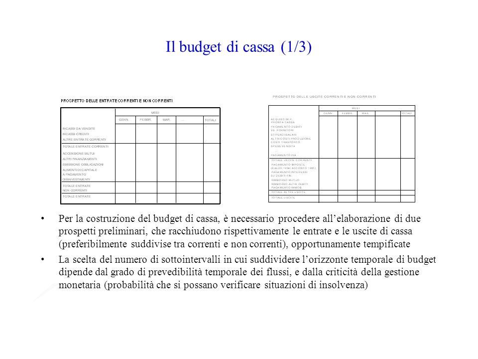 Il budget di cassa (1/3)