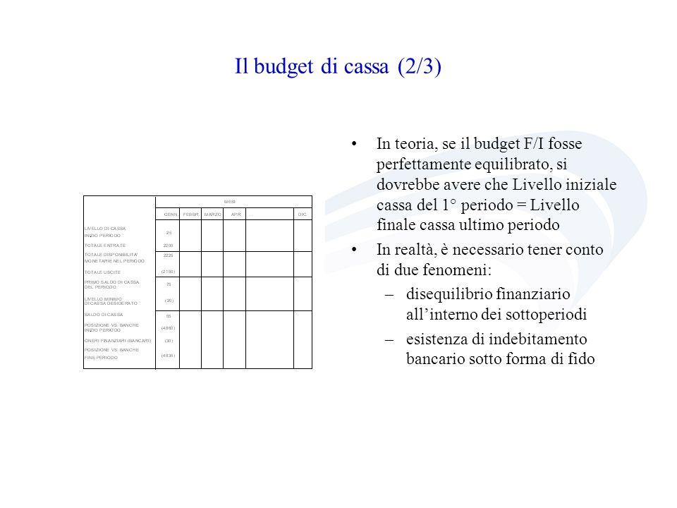 Il budget di cassa (2/3)