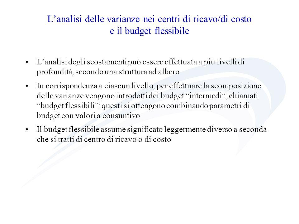 L'analisi delle varianze nei centri di ricavo/di costo e il budget flessibile