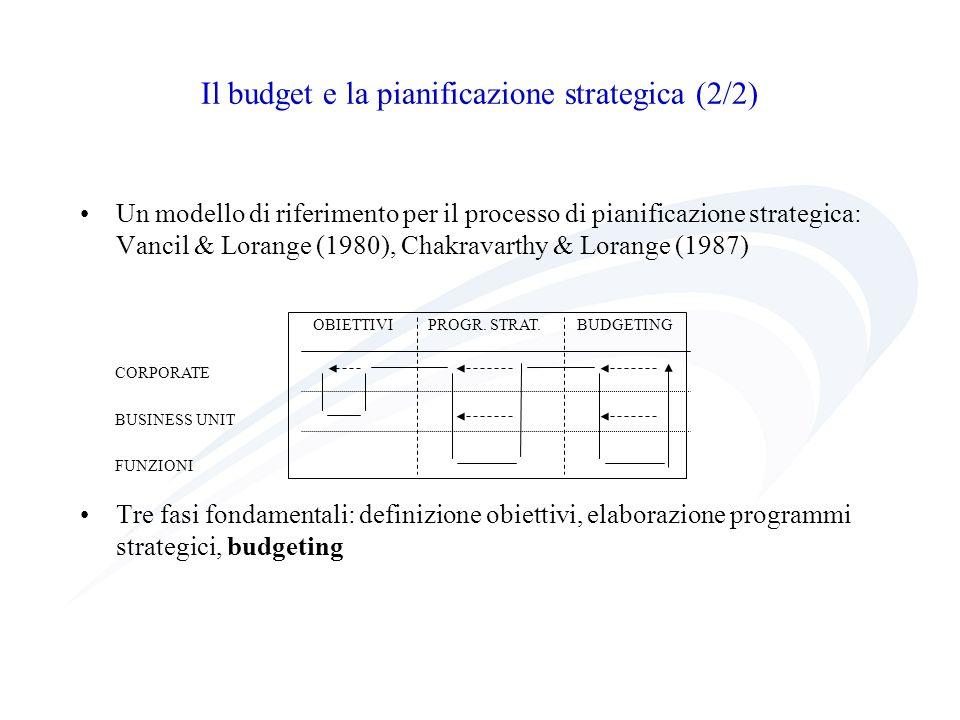 Il budget e la pianificazione strategica (2/2)