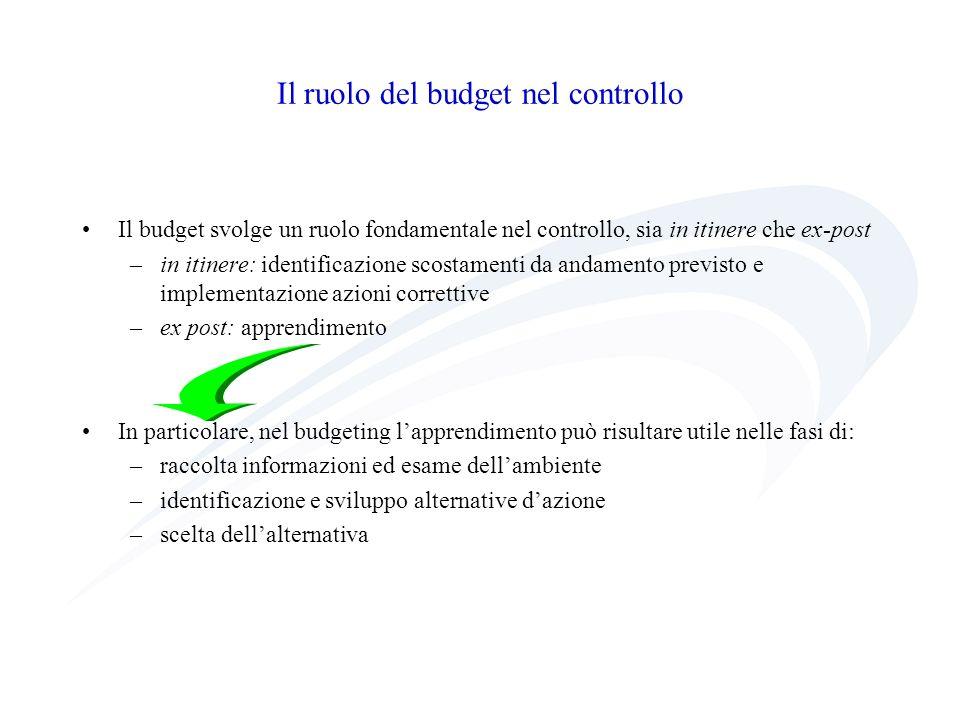 Il ruolo del budget nel controllo