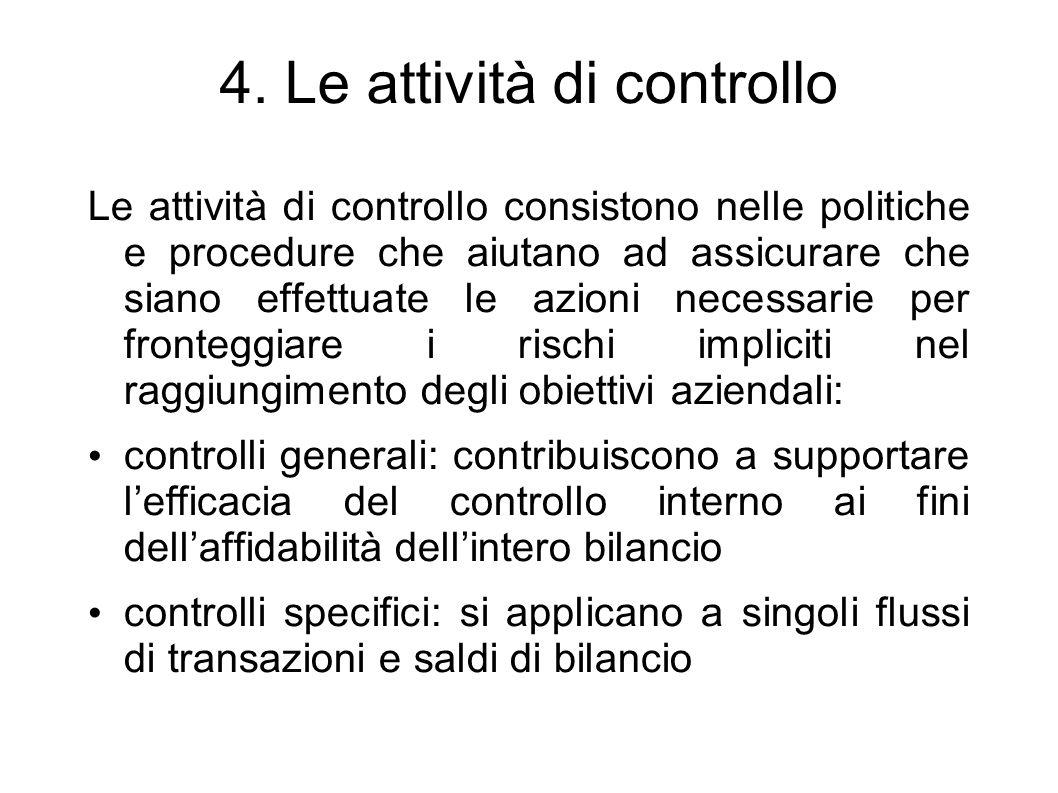 4. Le attività di controllo