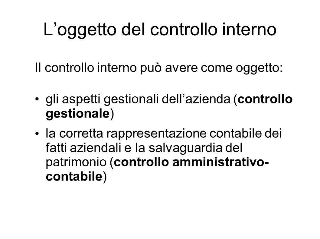 L'oggetto del controllo interno