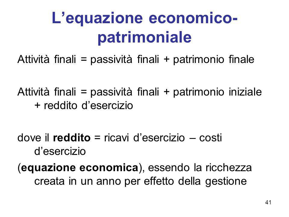 L'equazione economico-patrimoniale