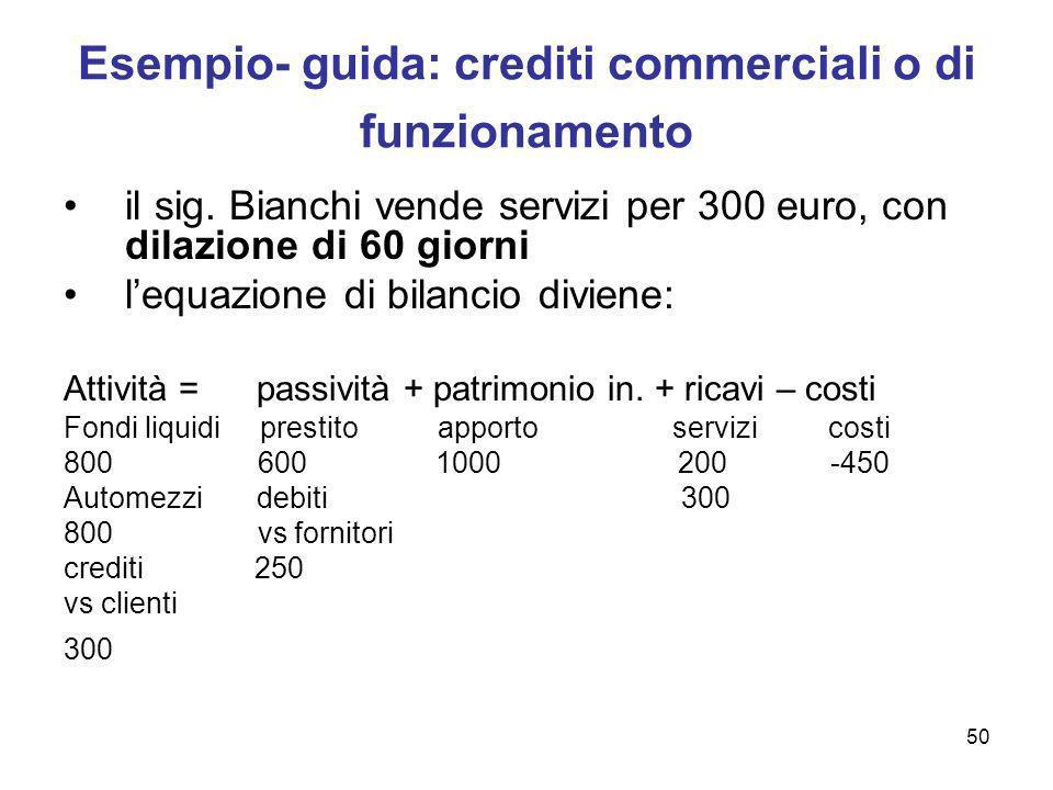 Esempio- guida: crediti commerciali o di funzionamento