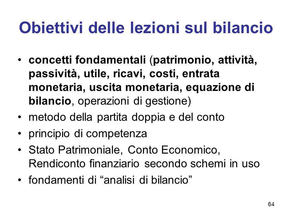 Obiettivi delle lezioni sul bilancio