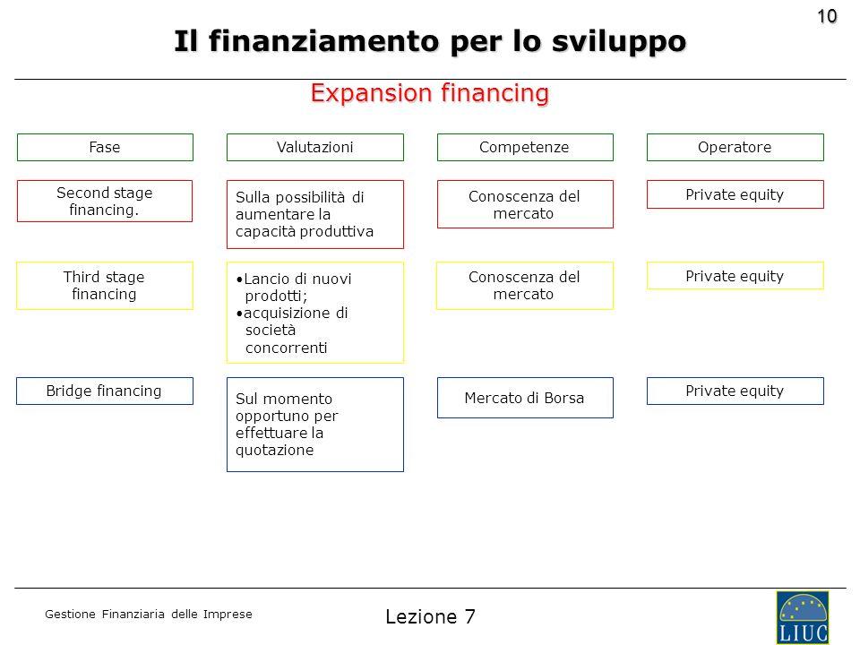 Il finanziamento per lo sviluppo