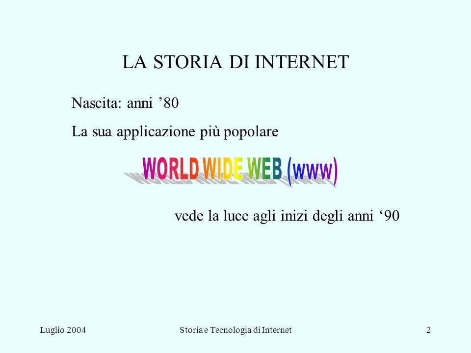 Storia e Tecnologia di Internet