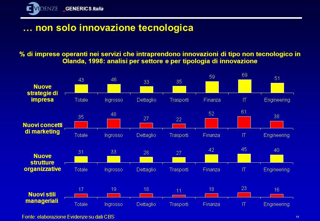 … non solo innovazione tecnologica