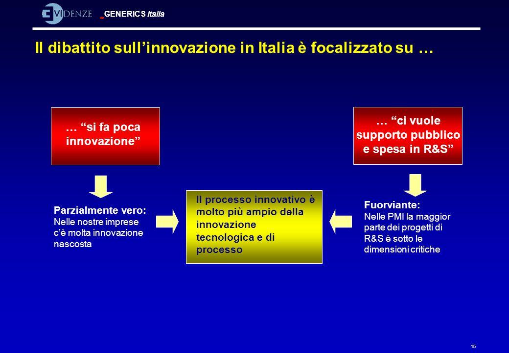 Il dibattito sull'innovazione in Italia è focalizzato su …