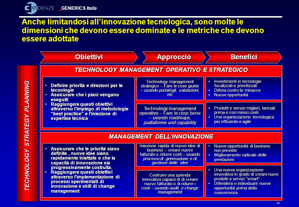 TECHNOLOGY MANAGEMENT OPERATIVO E STRATEGICO