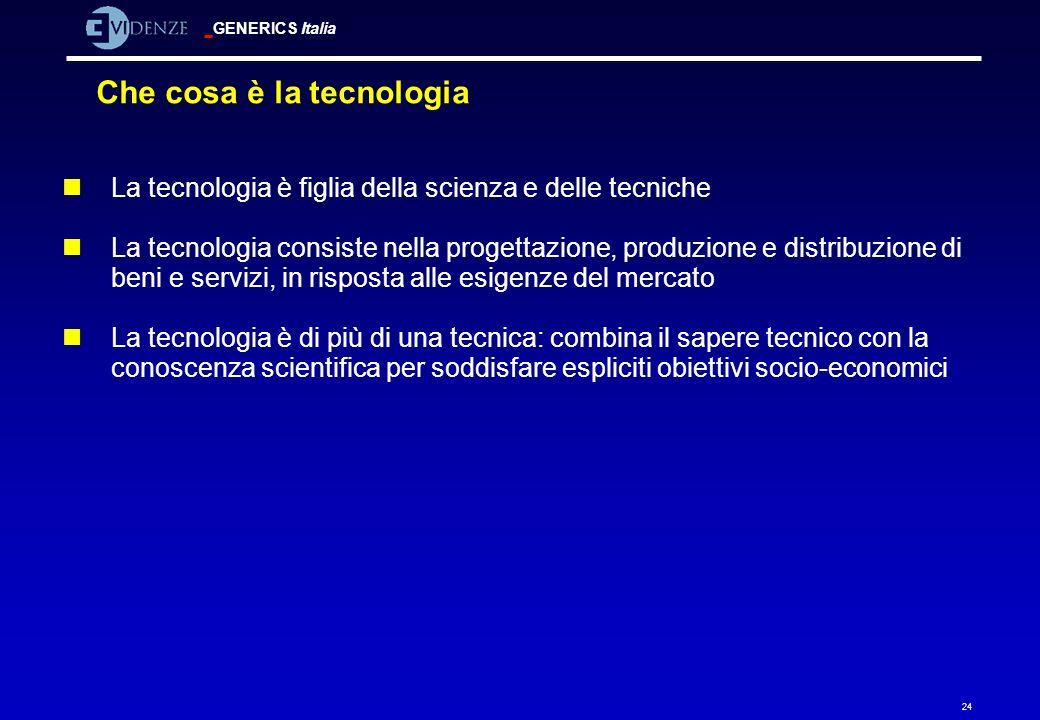 Che cosa è la tecnologia