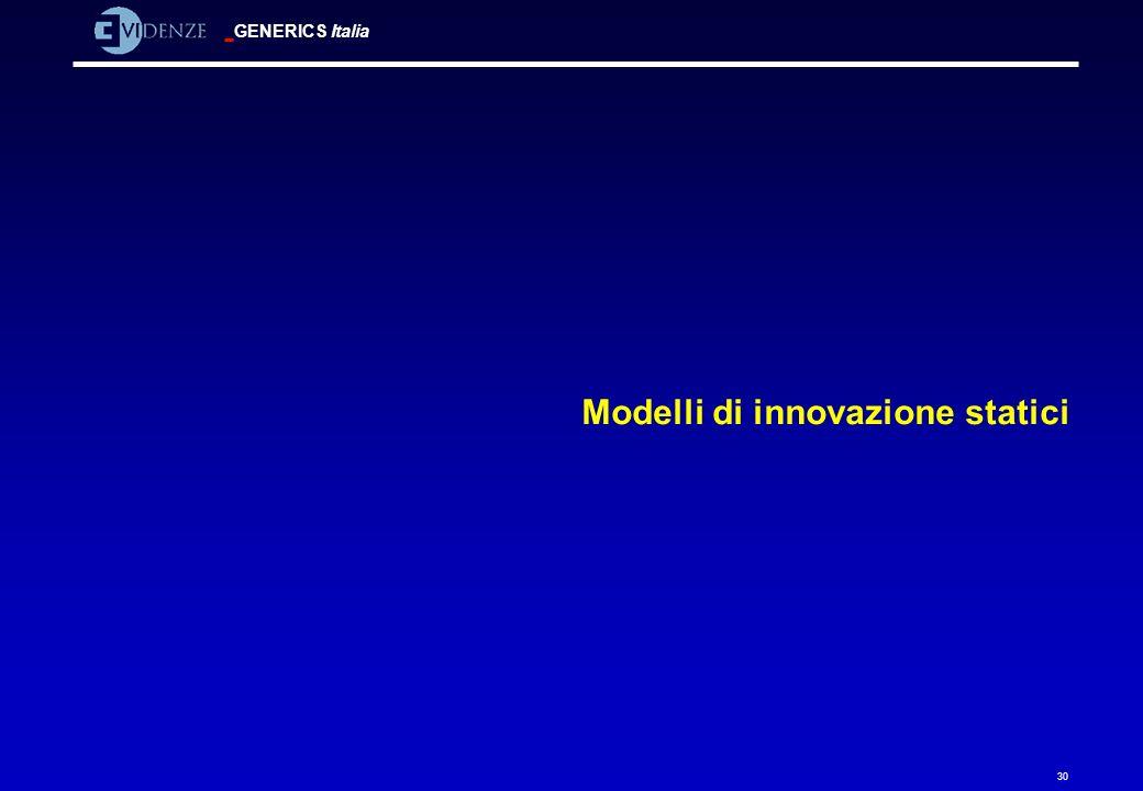 Modelli di innovazione statici