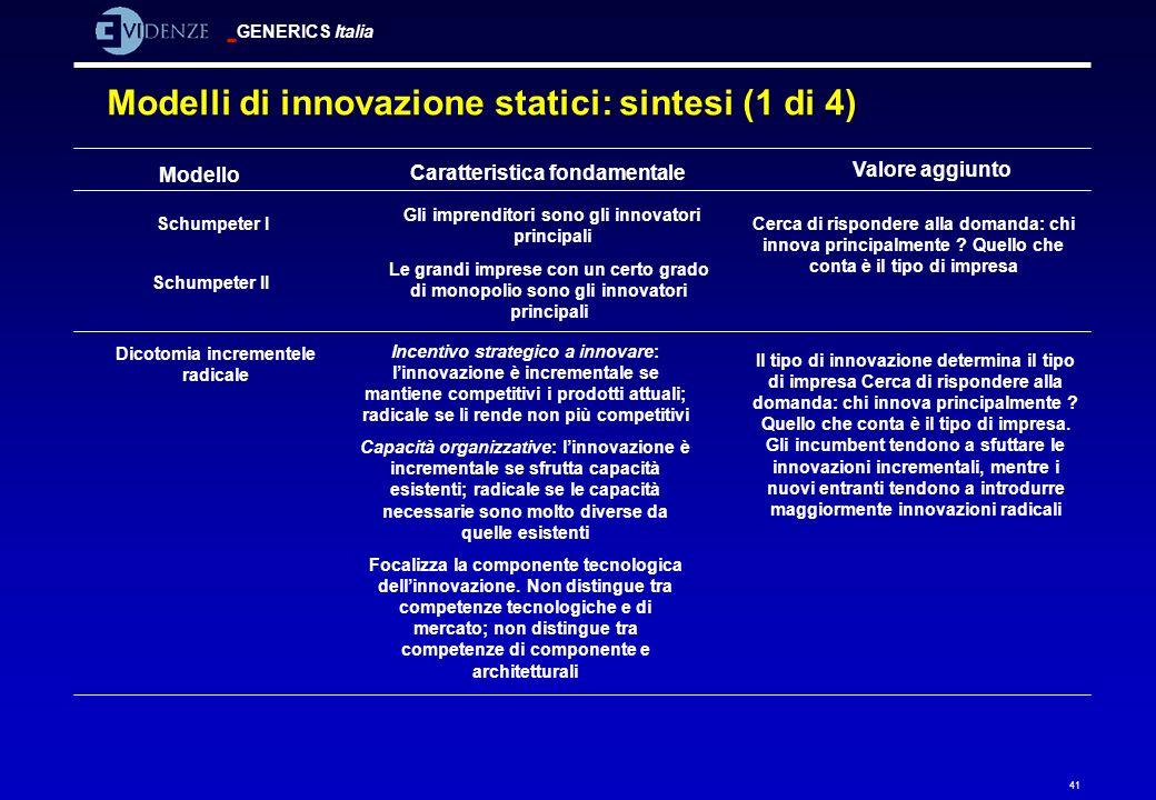 Modelli di innovazione statici: sintesi (1 di 4)