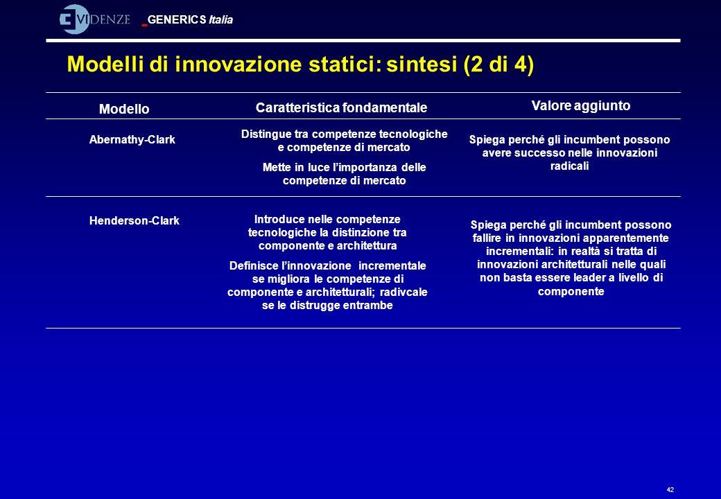 Modelli di innovazione statici: sintesi (2 di 4)