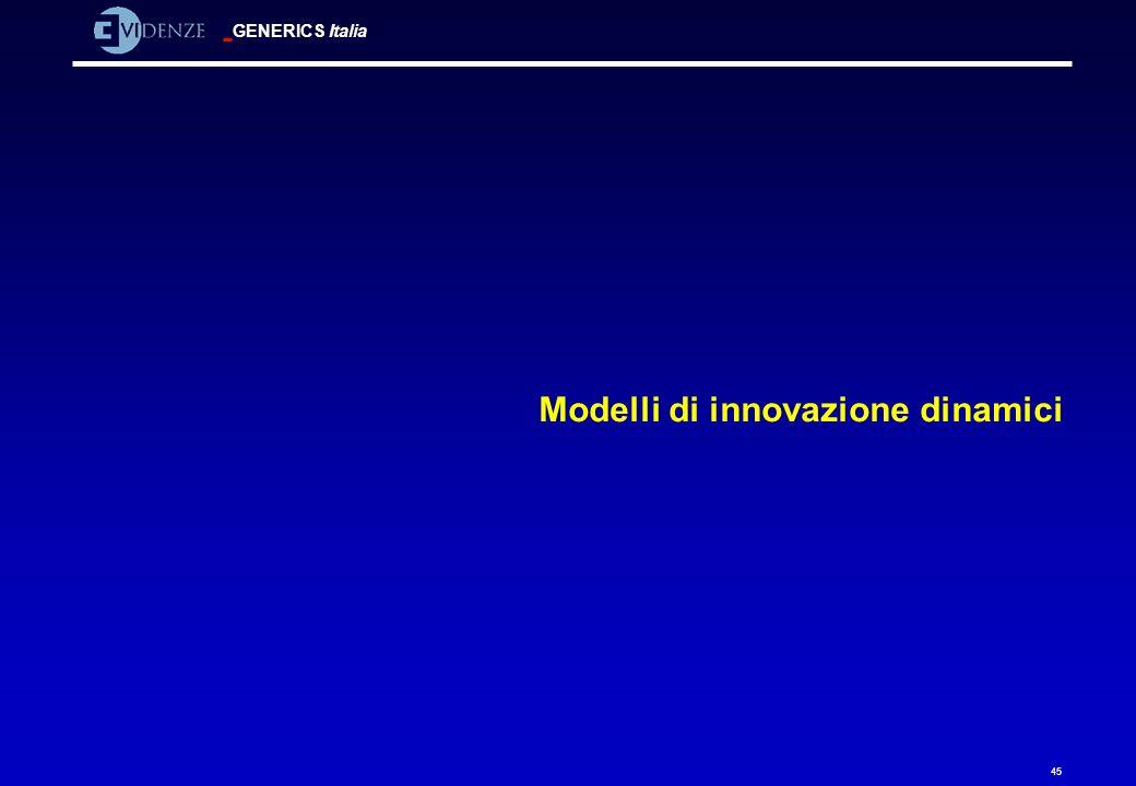 Modelli di innovazione dinamici