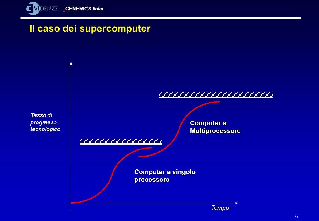 Il caso dei supercomputer