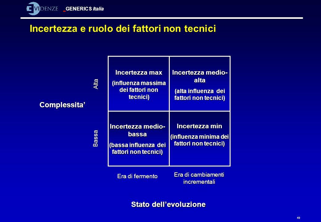 Incertezza e ruolo dei fattori non tecnici