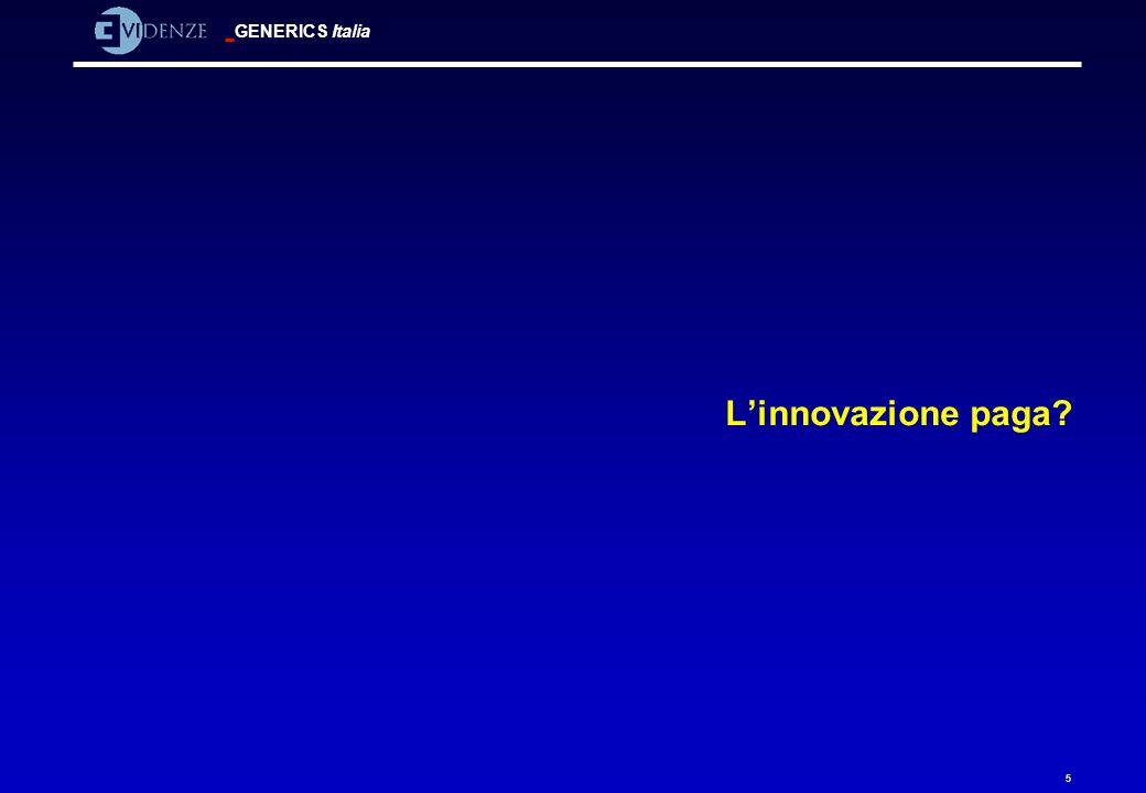L'innovazione paga