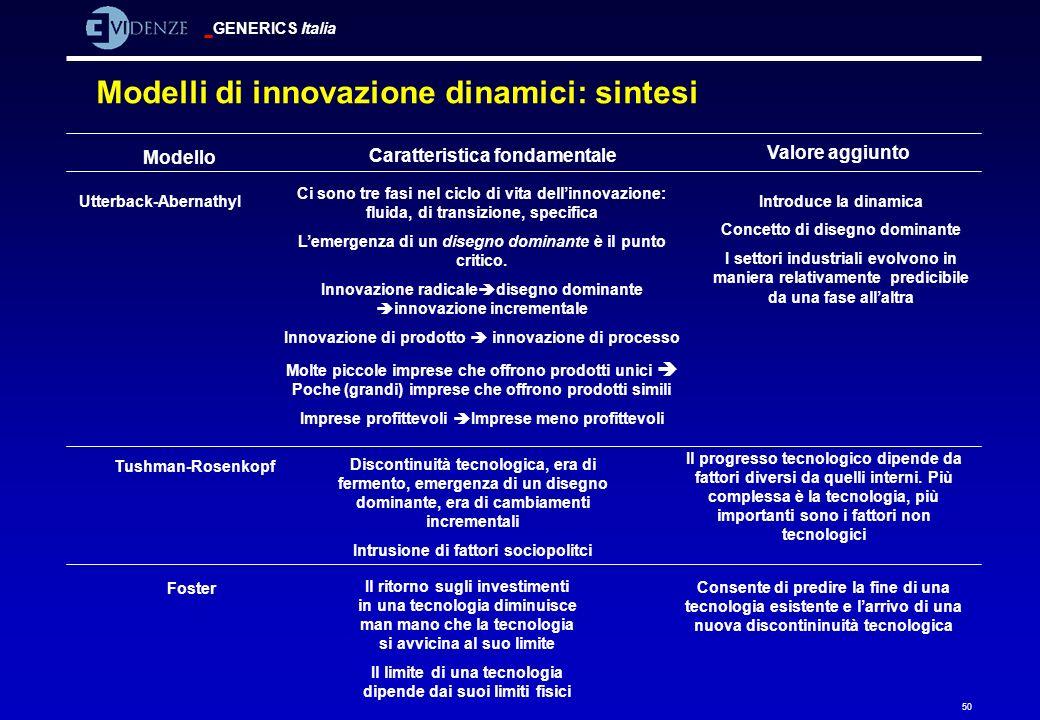 Modelli di innovazione dinamici: sintesi