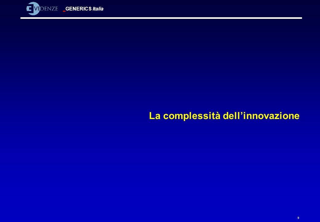 La complessità dell'innovazione