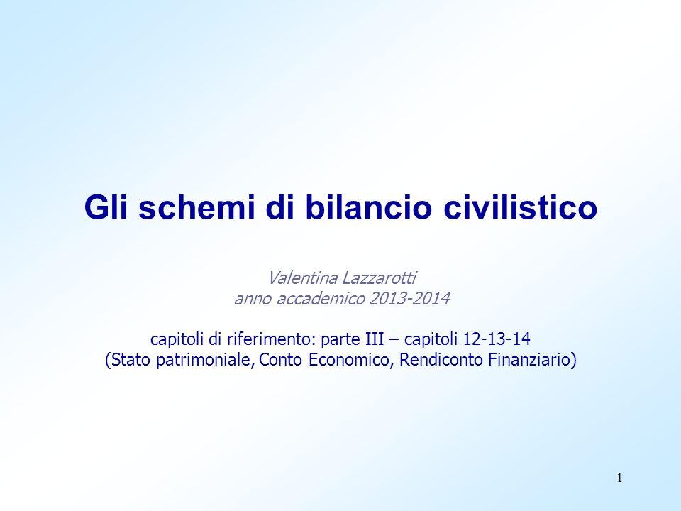 Gli schemi di bilancio civilistico Valentina Lazzarotti anno accademico 2013-2014 capitoli di riferimento: parte III – capitoli 12-13-14 (Stato patrimoniale, Conto Economico, Rendiconto Finanziario)