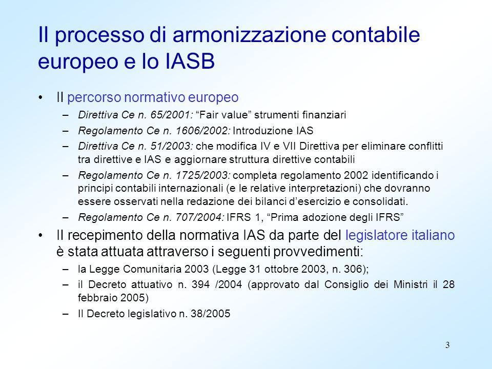 Il processo di armonizzazione contabile europeo e lo IASB