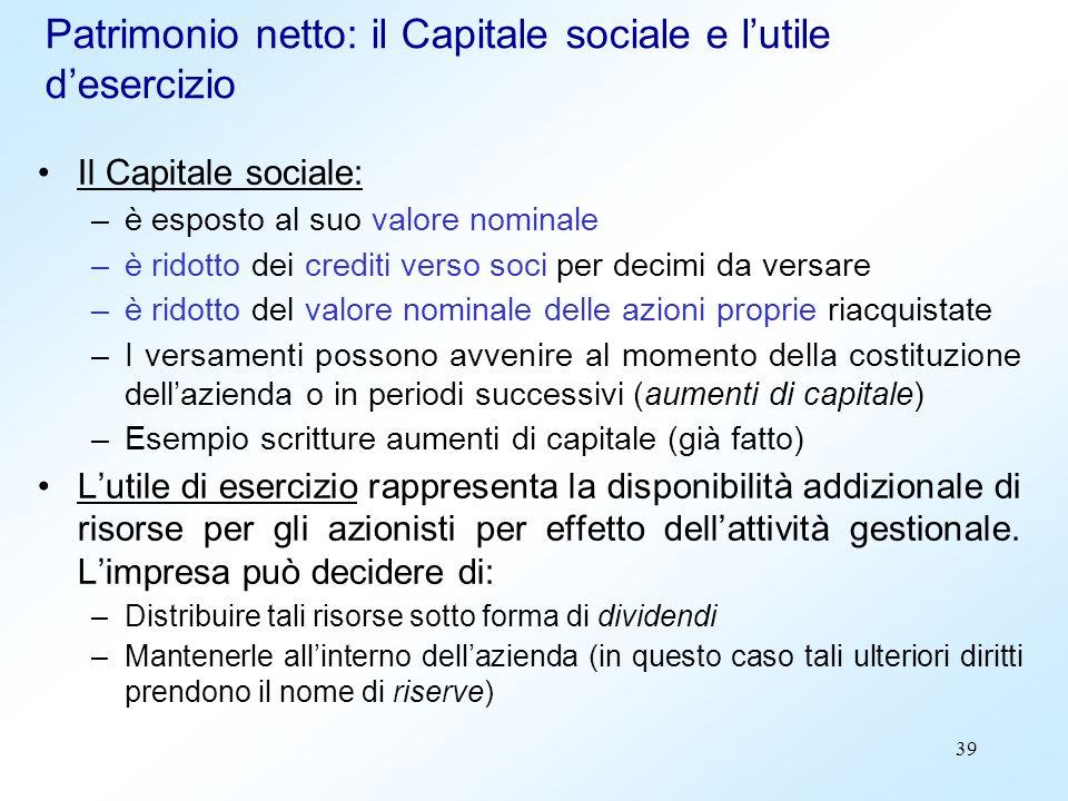 Patrimonio netto: il Capitale sociale e l'utile d'esercizio
