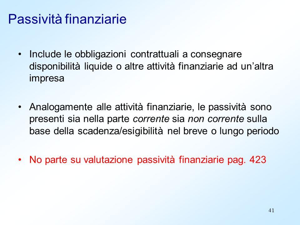 Passività finanziarie
