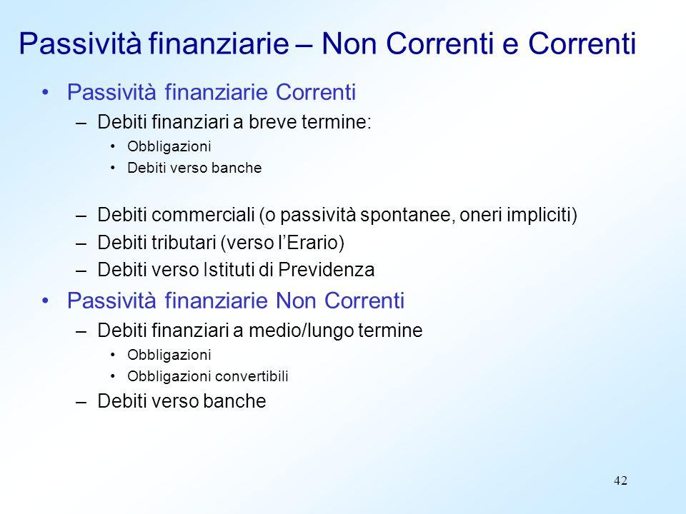 Passività finanziarie – Non Correnti e Correnti
