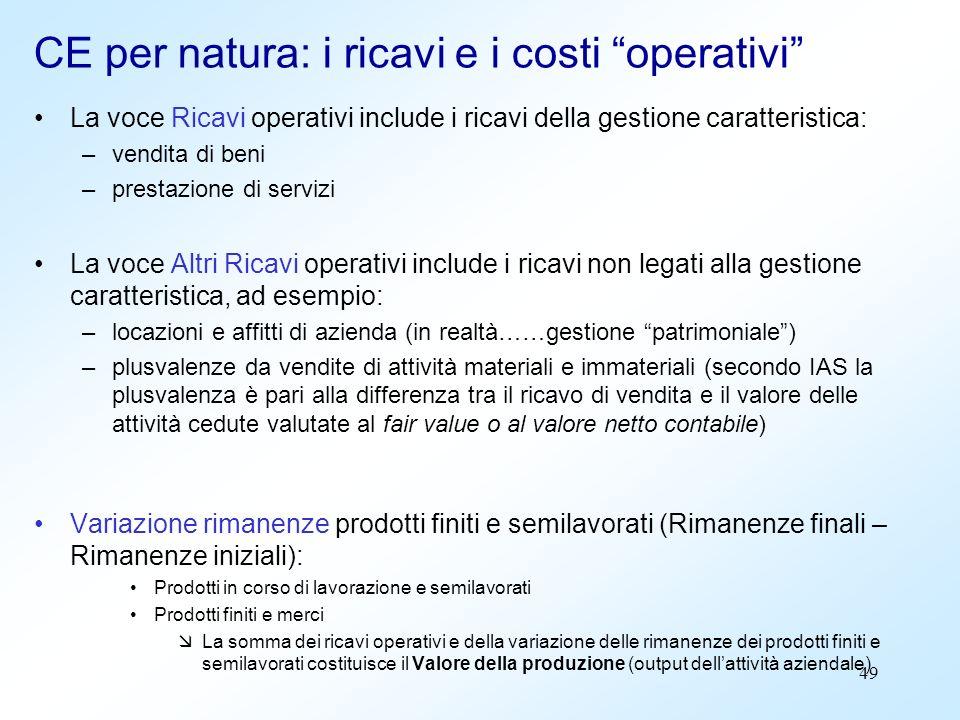 CE per natura: i ricavi e i costi operativi