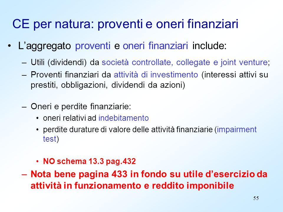 CE per natura: proventi e oneri finanziari